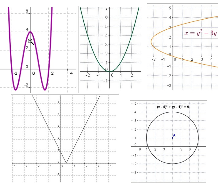 Which of these 5 graphs are functions