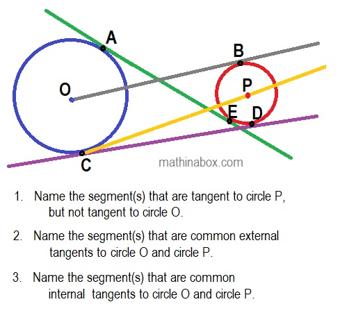 two circles and their tangent segments